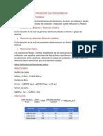 PROCESOS ELECTROQUÍMICOS 1.docx