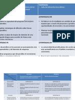 Documento de ejemplo Dofa