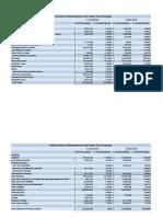 dwyer bank financal statement analysis 4-4