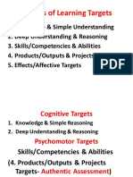 Clarity of Learning Targets