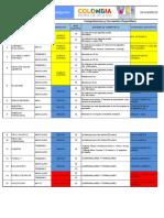 Cronograma Escenarios y Competencias