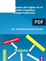 Las Categorias Del Sujeto PCO Clase UNIFRANZ II-2017