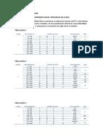 DISEÑO DE FUNDACIONES PI.docx