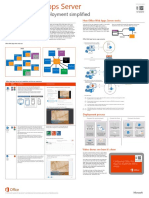Oit 2013 Poster Office Web Apps Overview