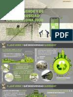 Plan Verde Barcelona