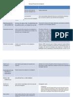Guía para la elaboración de un proyecto escolar: