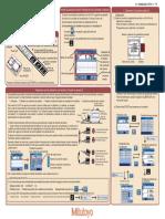 Guía Rápida 1 Página SJ-410