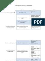 Funciones hacia el individuo o intrínsecas.docx