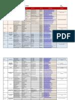 Lista de Clinicas Autorizadas