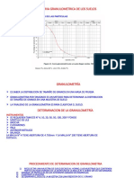 granulometrica