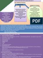 PPD-MODUL 2.pptx