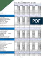Examenes fechas Medicina 2018-219 (2)