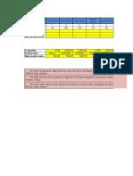 Practica Calificada Funcion Si 2019-II