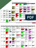 Analisis Kertas Percubaan Sejarah Spm 1249 Tahun 2010