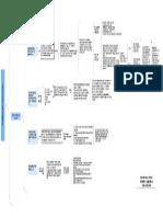 Cuadro Sinóptico ISO 14001. Daniela Ramírez Monje 20191175483.