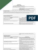 week 5 infant toddler observation and reflection protocol