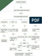 Mapa Conceptual Habilidades de La Cultura Digital 1