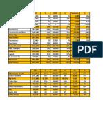 Calculo Indices Financieros