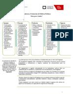 Monitoreo y Evaluación de Políticas Públcias-Milagros Bayá Gamboa