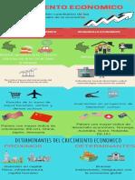 crecimiento economico macro.pdf