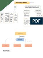 Derecho Comercial (Mercantil)