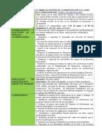 Orientaciones Para La Correcta Gestión de La Participación en La Red Andaluza.
