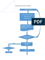 Flujograma de Proceso Para La Contratacion