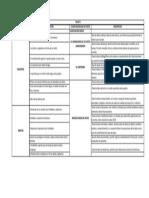 cuadrocomparativobasededatos-131117181322-phpapp01.pdf