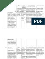 Post Tarea- Evaluacion Final POA.