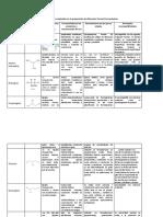 Excipientes Para Formas Farmacéuticas (1)