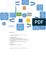 Analisis de Un Producto o Servicio Virtual
