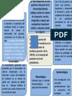 PANEL DE INVESTIGACION