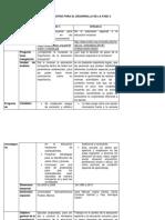 Matriz Para El Desarrollo de La Fase 3_grupo_150001_28
