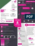 Perfil del consumidor..pdf