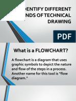 FLOWCHARTING01.pptx