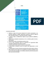 Resumen en español de DAMA