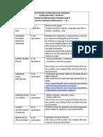 Agenda de Exposiciones Grupo b