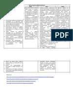 Perfil de Egreso Ingeniería Quimica