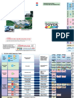 Toyox Catalogue