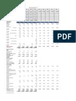 Balance Sheet Projection