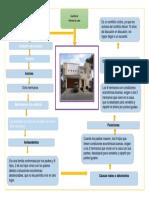 Infografia Habilidades de Negociacion y Manejo de Conflictos