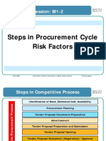 Steps in Procurement Cycle