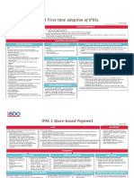 IFRS at a Glance - BDO