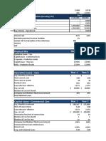 Leasing Company Financial Model