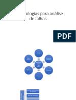 Slides_Análise de Falhas