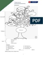 Formato _rbol de Problemas - Diagn_stico 02 - Asignaci_n Grupal (2)