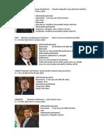 lista de ex congresistas