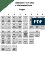 Fluxograma Bacharelado Filosofia UEFS.pdf