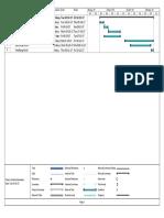Valuka Substation_Revised Schedule