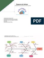 Diagrama de Ishikaw Sistema de Gestion de La Calidad